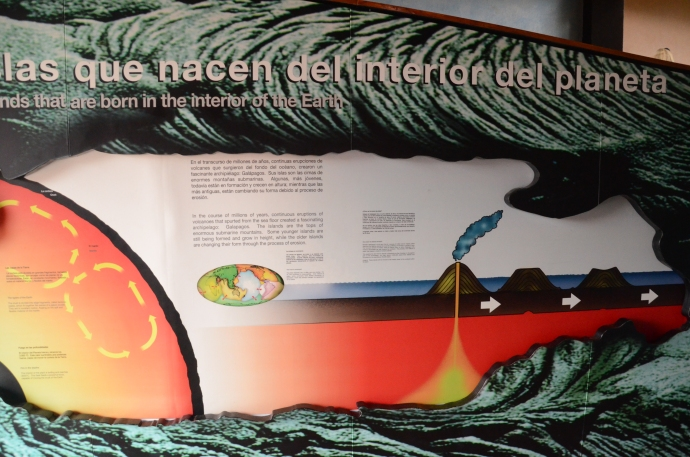 An interpretive center sign explaining volcanic activity.  Each island shifts from the volcanic hot spot and new islands are formed.